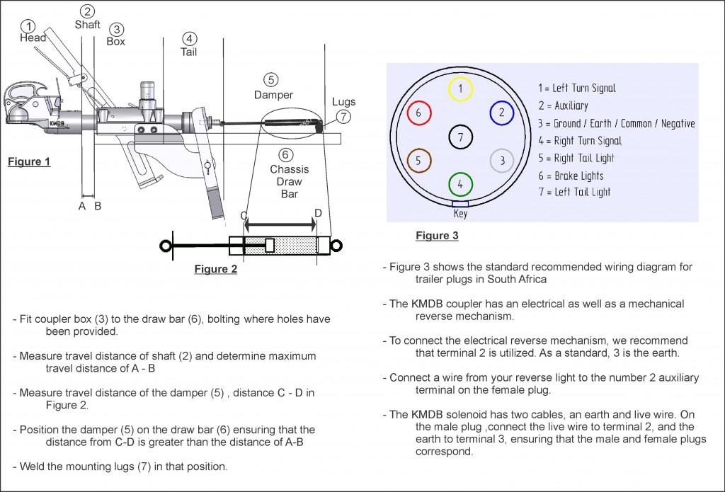 Trailer Socket Wiring Diagram South Africa